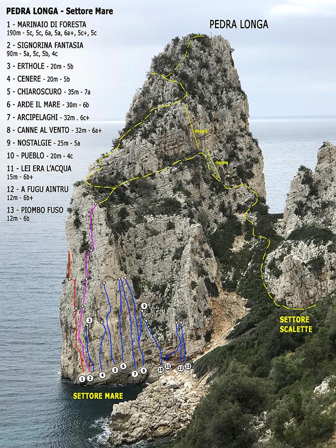 Drogi wspinaczkowe na Sardynii - Pera Longa